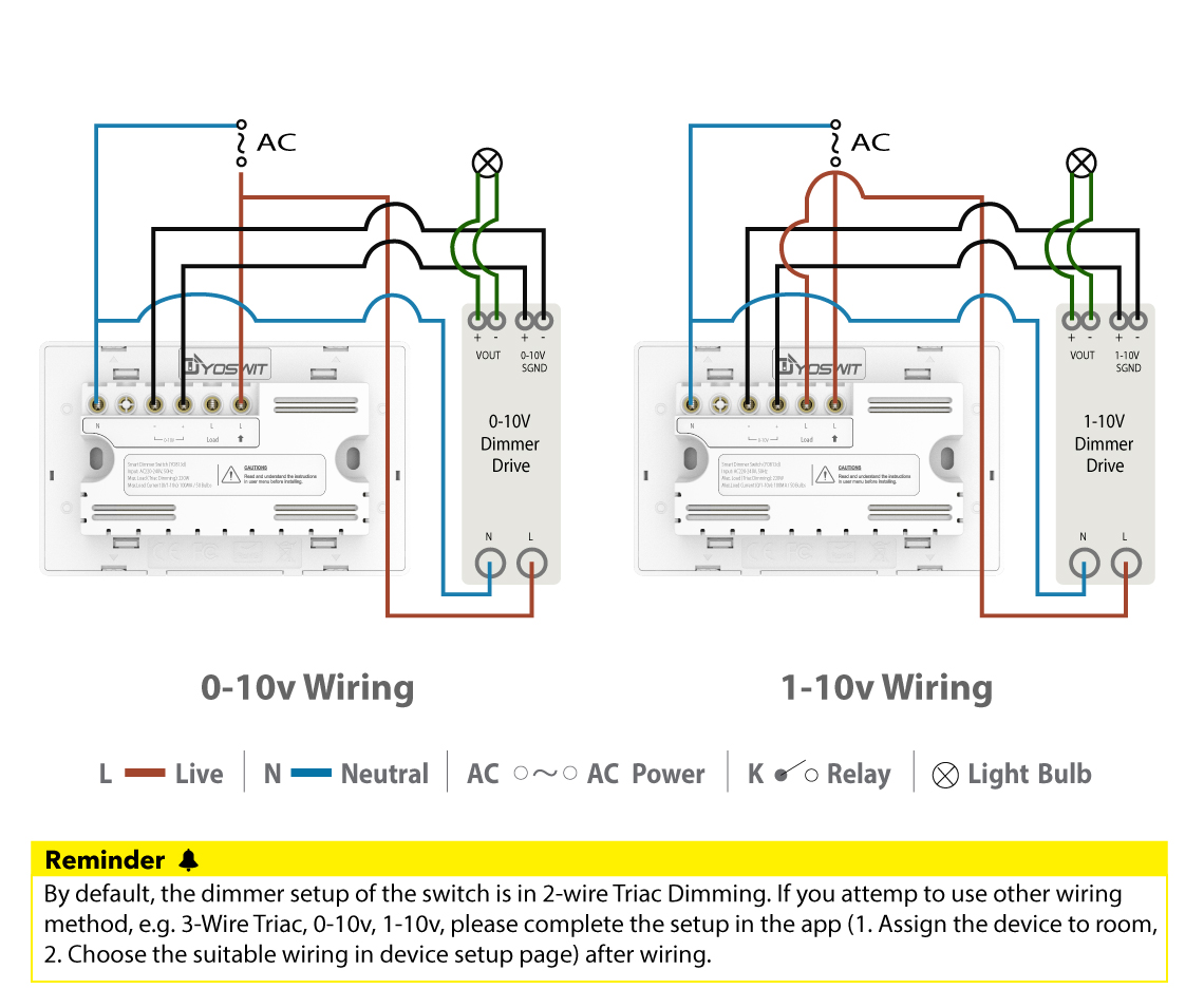 on wiring 0 10v dimming