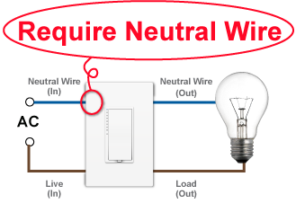 Technology Require Neutral Wire